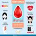 Boletín 321. Anemia